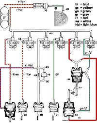 mercedes w202 abs wiring diagram wiring diagram w202 diagram car fuses on a 1998 neon