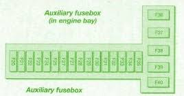 2005 ford freestyle transmission light on wiring diagram for car 1994 Ford Freestar Fuse Box Diagram fuse box ford 1997 mondeo mk5 auxiliary 2004 Ford Freestar Fuse Panel