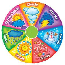 Weather Chart For Preschool Classroom Printable 24 Cool Tips Weather Wheel Chart Printable
