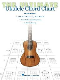 Ultimate Ukulele Chord Chart Sheet Music Book Reverb