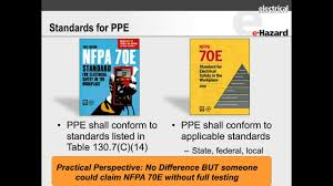 Nfpa 70e Ppe Chart Nfpa 70e Ppe Changes Affect Ppe For 2018 Know The Changes