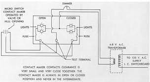 submarine electrical systems chapter  simplified wiring diagram for one unit of hull opening and main