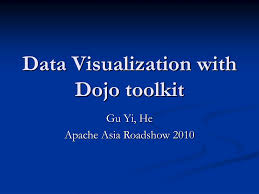 Ppt Data Visualization With Dojo Toolkit Powerpoint