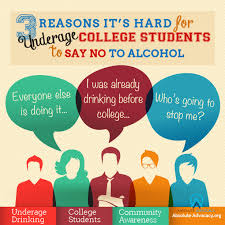 Reasons Underage For College 3 It's Students Drinking Hard