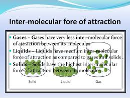 compressibility of solid liquid and gas. 6. compressibility of solid liquid and gas