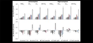 Oxy Chart Comparison Of Hemodynamic Responses Oxy Hb Upper Chart