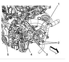 2009 gmc acadia alternator replacement looking for tips on thumb