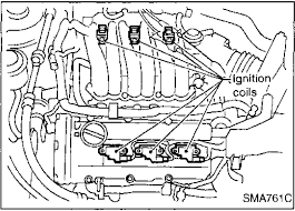 similiar nissan pathfinder 2001 3 5 engine diagram keywords 97 nissan maxima engine diagram on nissan v6 3 5 engine diagram