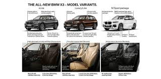 2018 bmw x3. fine 2018 the m sport package 4550 on xdrive 20d 3800 xdrive30i and 30d adds  various sporty enhancements like highgloss black u0027shadow lineu0027 exterior  with 2018 bmw x3