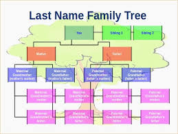 photo family tree template powerpoint family tree template best of family tree template for