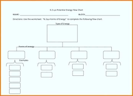 Block Diagram Excel Wiring Diagrams