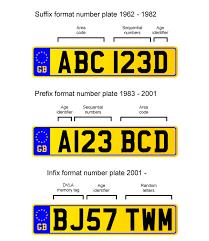 new car reg release dateUK Number Plate Format  Registration Years  Regtransferscouk