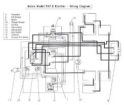 2007 yamaha rhino wiring diagram wiring diagram schematics ezgo gas wiring diagram nilza net