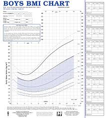 Child Bmi Chart Boy Child Bmi Chart For Girls Of Baby And