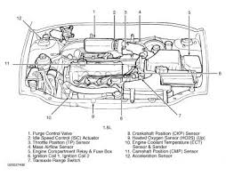 motor engine diagram hyundai getz engine diagram hyundai wiring diagrams