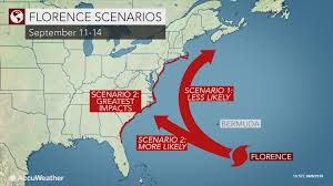 Could Florences Track Be An Outlier In History Of Atlantic