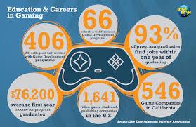 Videogame Statistics Video Game Advertising Jobs Advertising In Video Games Wikipedia