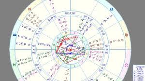 Cardi B Birth Chart Astrology And The Public Undoing Of Michael Jackson Part