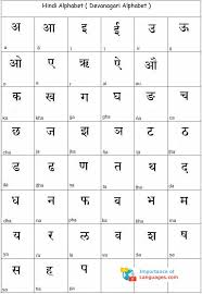 German Consonant Chart Learn Hindi Alphabet Hindi Language Alphabet Chart Table