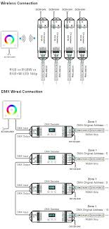 dx4 controller for rgbw led strip led lighthouse single zone wall mounted led rgbw strip controller connection diagram