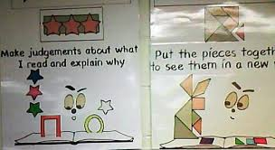 Reading Strategies Anchor Charts Mr Pypers Teacher Resources