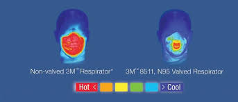3m N95 Mask Size Chart 64 Inquisitive 3m Respirator Sizing Chart