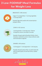 Low Fat Diet Chart In Hindi Pin On Weight Loss Tips In Hindi