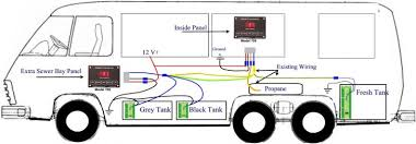 rv water heater wiring diagram electrical pics  medium size of wiring diagrams rv water heater wiring diagram example pictures rv water heater
