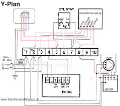honeywell y plan wiring diagram honeywell zone valve wiring 4 wire zone valve diagram at 3 Zone Heating System Wiring Diagram