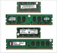 which early dimm form factor applied to laptops ram types and features foundation topics pearson it certification
