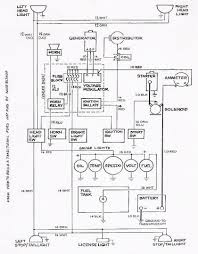 Best cj2a wiring diagram contemporary everything you need to know