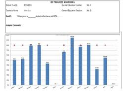 Graphing Progress Charts Iep Progress Monitoring Monthly Graph Weekly Data Special Education Rti