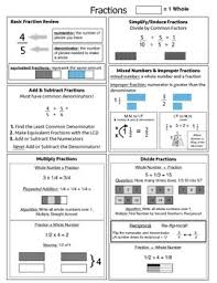 7th Grade Math Staar Reference Chart 5th Grade Staar Common Core Math Study Guide Math Study