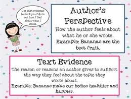Authors Perspective Anchor Chart Authors Perspective