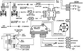 fuse box 1995 isuzu trooper 27 wiring diagram images wiring 0900c152801d9c8a fuse box diagram isuzu ftr ray out isuzu wiring diagram instructions 1995 isuzu trooper interior