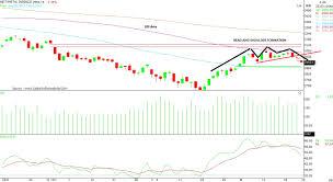 Jindal Steel Sail Jindal Stainless 3 Metal Stocks That