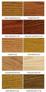 colors of wood furniture. Below Are Samples Of Different Colors. Please Note - Each Piece Wood Will Take Stain Differently And May Not Match The Perfectly Colors Furniture O