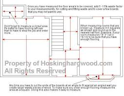 how to figure square footage for wood flooring