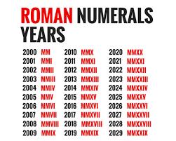 Super Bowl Roman Numerals Chart Roman Numerals Totally Epic Guide Know The Romans