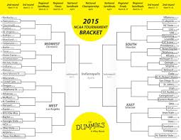 Ncaa Tournament Bracket Scores What Is Ncaa March Madness Dummies