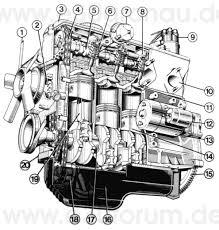 Bmw M42 Engine Diagram M44 Engine