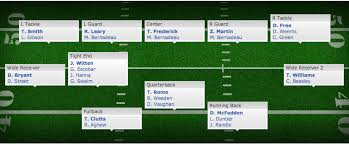 Dallas Cowboys Mack Prioleaus Personal Website