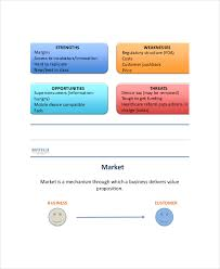 7+ Marketing Analysis Templates – Free Sample, Example, Format ...