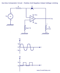 Op Amp Comparator Voltage Limiter Circuit Using Op Amp Circuit Diagram Waveform