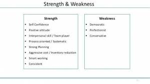 Strengths In Resume Fascinating Strength And Weakness For Interview Job Interview Weaknesses Resume