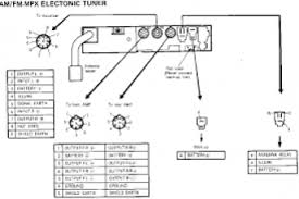 1988 mazda rx7 stereo wiring diagram 4k wallpapers 1985 mazda rx7 repair manual pdf at Rx7 Wiring Diagram