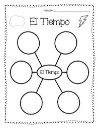 diagrama de tiempo el tiempo diagrama de flujo weather bubble map by brittany mora tpt