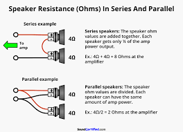 how to wire a 4 channel amp to 4 speakers and a sub a detailed wiring a 4 channel amp to 4 speakers and a subwoofer diagram showing series and parallel speaker ohms calculation examples