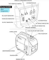 wiring diagram honda generator wiring image wiring honda eu2000 generator wiring diagram jodebal com on wiring diagram honda generator