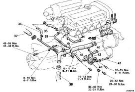 coolant diagram dsmtuners here s a coolant diagram everything in the engine bay except the second heater hose which connects to the backside of the thermostat housing and the